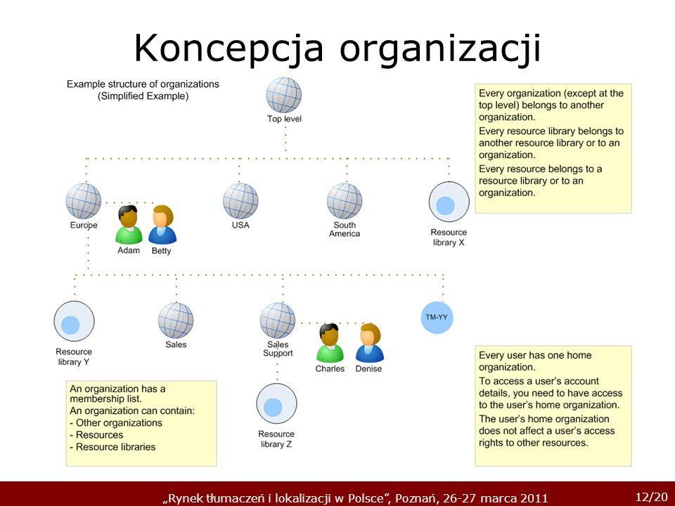 12/20 Rynek tłumaczeń i lokalizacji w Polsce, Poznań, 26-27 marca 2011 Koncepcja organizacji