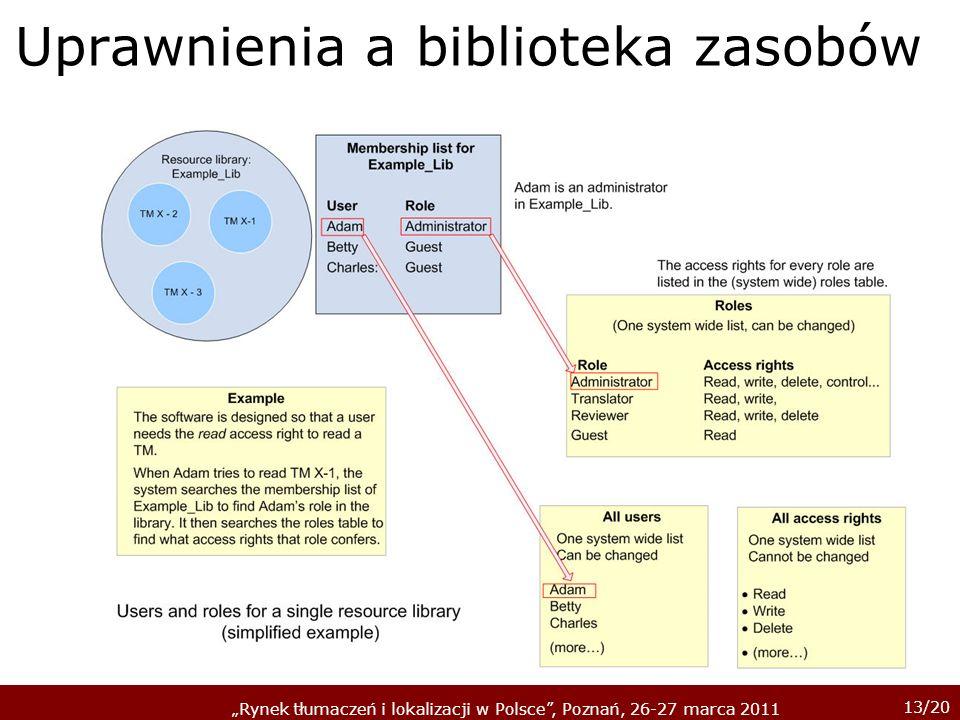 13/20 Rynek tłumaczeń i lokalizacji w Polsce, Poznań, 26-27 marca 2011 Uprawnienia a biblioteka zasobów
