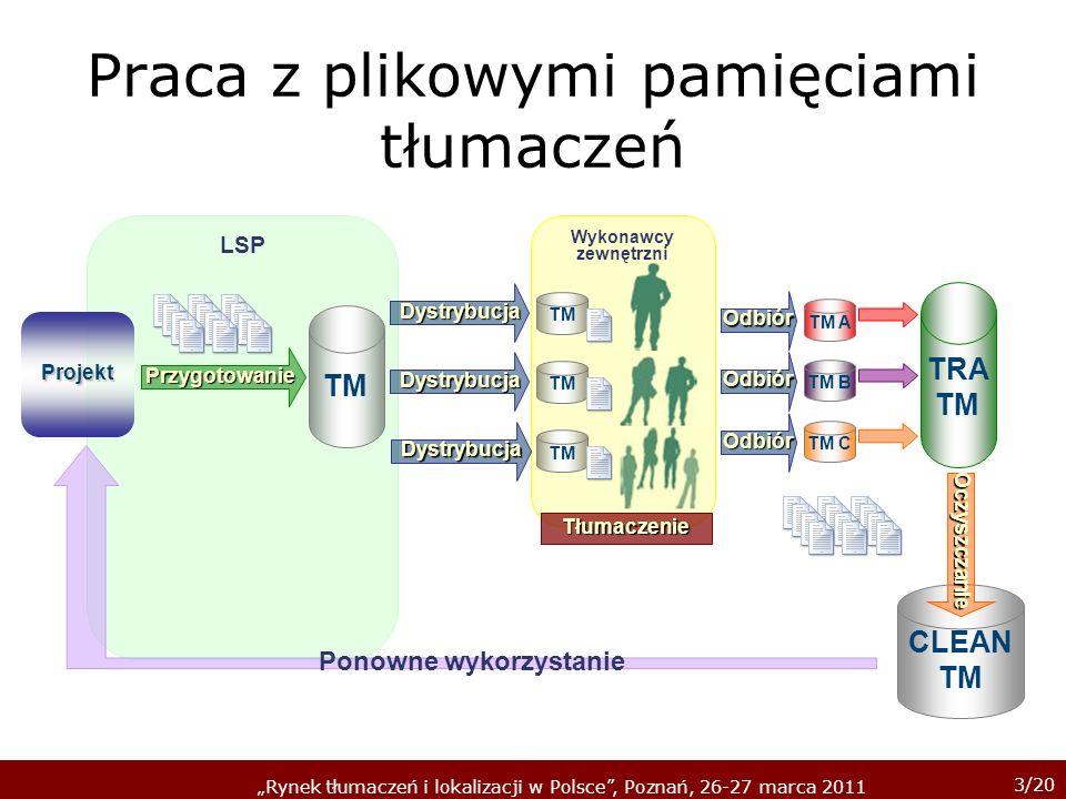 3/20 Rynek tłumaczeń i lokalizacji w Polsce, Poznań, 26-27 marca 2011 Praca z plikowymi pamięciami tłumaczeń Wykonawcy zewnętrzni LSP Projekt Dystrybu