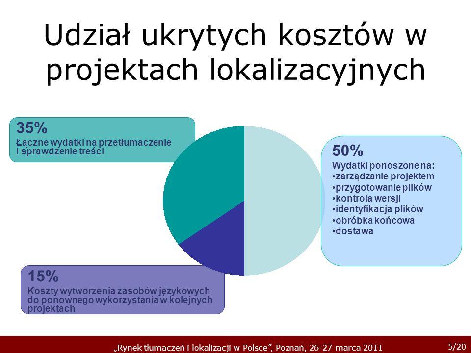 5/20 Rynek tłumaczeń i lokalizacji w Polsce, Poznań, 26-27 marca 2011 Udział ukrytych kosztów w projektach lokalizacyjnych 15% Koszty wytworzenia zaso