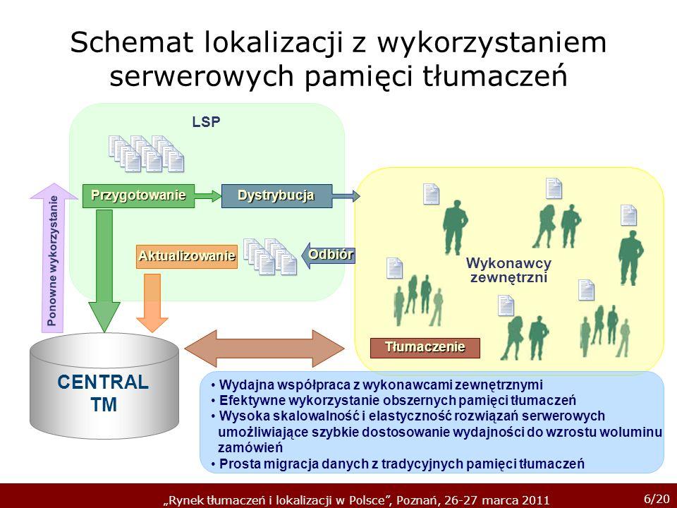 6/20 Rynek tłumaczeń i lokalizacji w Polsce, Poznań, 26-27 marca 2011 Schemat lokalizacji z wykorzystaniem serwerowych pamięci tłumaczeń Wykonawcy zew