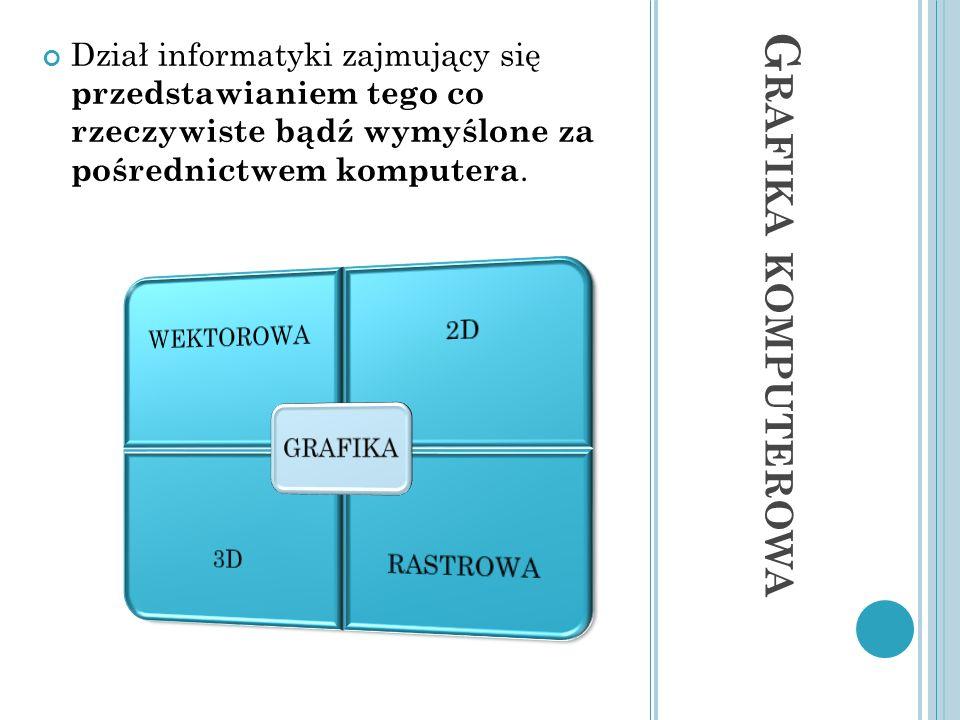 G RAFIKA KOMPUTEROWA Dział informatyki zajmujący się przedstawianiem tego co rzeczywiste bądź wymyślone za pośrednictwem komputera.