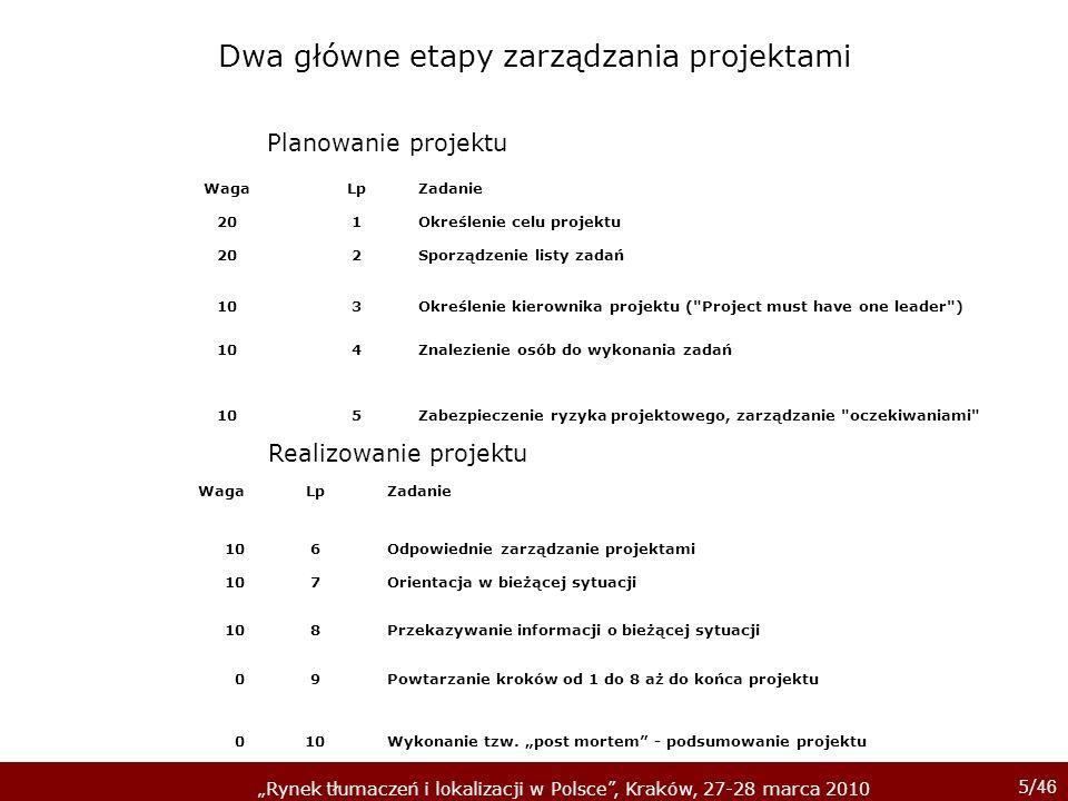 5/ 46 Rynek tłumaczeń i lokalizacji w Polsce, Kraków, 27-28 marca 2010 Dwa główne etapy zarządzania projektami WagaLpZadanie 201Określenie celu projek