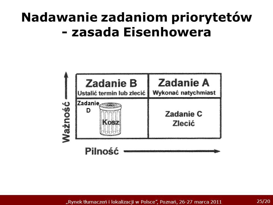 25/20 Rynek tłumaczeń i lokalizacji w Polsce, Poznań, 26-27 marca 2011 Nadawanie zadaniom priorytetów - zasada Eisenhowera