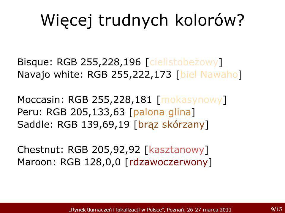 10/15 Rynek tłumaczeń i lokalizacji w Polsce, Poznań, 26-27 marca 2011 A nie można po męsku.