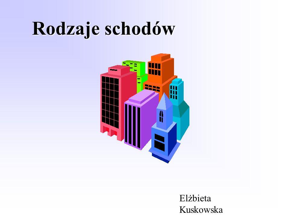 Rodzaje schodów Elżbieta Kuskowska
