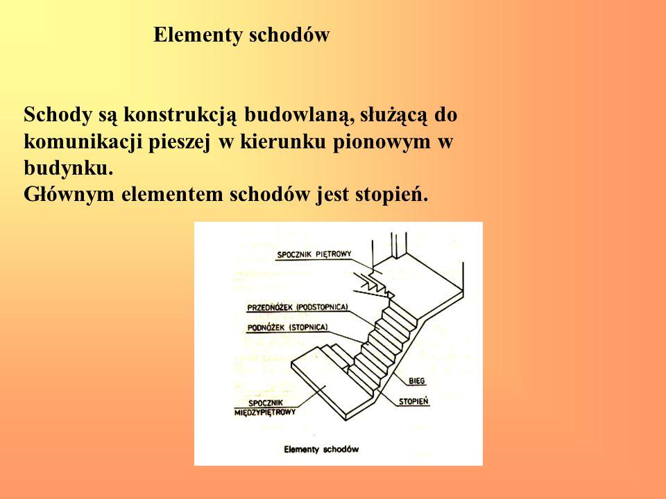 Elementy schodów Schody są konstrukcją budowlaną, służącą do komunikacji pieszej w kierunku pionowym w budynku. Głównym elementem schodów jest stopień