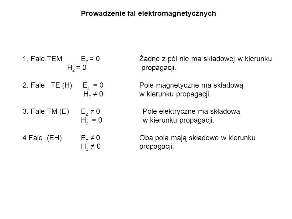 Prowadzenie fal elektromagnetycznych 1. Fale TEME z = 0 Żadne z pól nie ma składowej w kierunku H z = 0 propagacji. 2. Fale TE (H) E z = 0Pole magnety