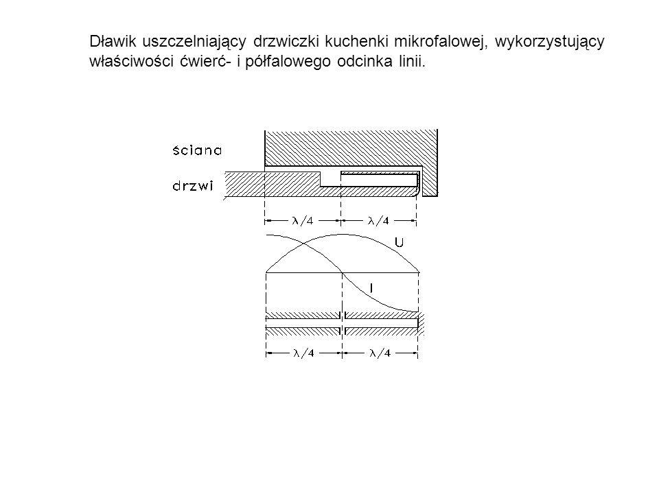 Dławik uszczelniający drzwiczki kuchenki mikrofalowej, wykorzystujący właściwości ćwierć- i półfalowego odcinka linii.