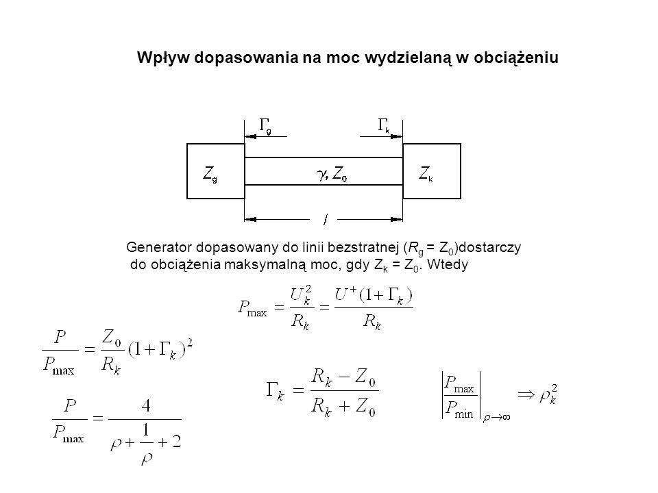 Wpływ dopasowania na moc wydzielaną w obciążeniu Generator dopasowany do linii bezstratnej (R g = Z 0 )dostarczy do obciążenia maksymalną moc, gdy Z k