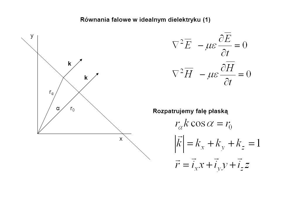 Równania falowe w idealnym dielektryku (2) Dla fali płaskiej powierzchnia stałej fazy przesuwa się z prędkością v Uwaga: z równań Maxwella wynikają równania falowe ale nie każde równanie falowe Musi spełniać równania Maxwella.