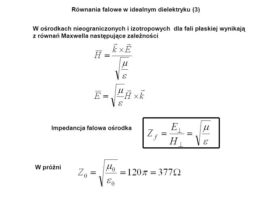 Równania falowe w idealnym dielektryku (3) W ośrodkach nieograniczonych i izotropowych dla fali płaskiej wynikają z równań Maxwella następujące zależn