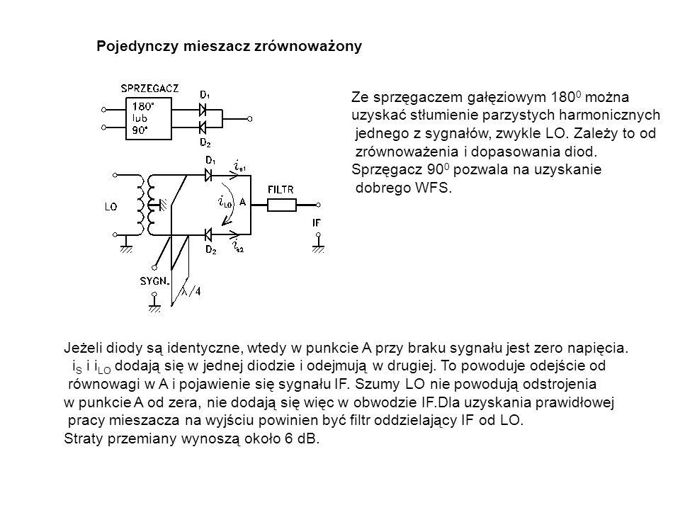 Pojedynczy mieszacz zrównoważony Ze sprzęgaczem gałęziowym 180 0 można uzyskać stłumienie parzystych harmonicznych jednego z sygnałów, zwykle LO. Zale