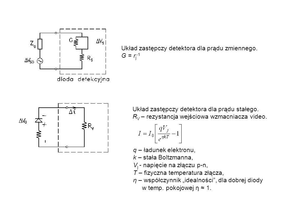 Układ zastępczy detektora dla prądu zmiennego. G = r j -1 Układ zastępczy detektora dla prądu stałego. R V – rezystancja wejściowa wzmacniacza video.