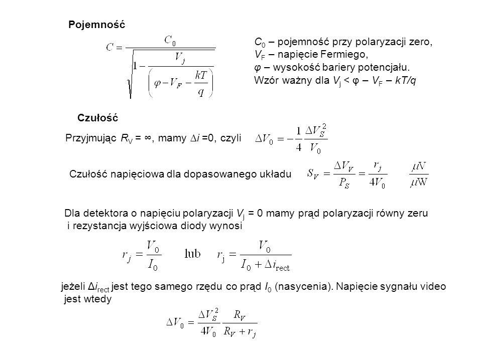 Pojemność C 0 – pojemność przy polaryzacji zero, V F – napięcie Fermiego, φ – wysokość bariery potencjału. Wzór ważny dla V j < φ – V F – kT/q Czułość