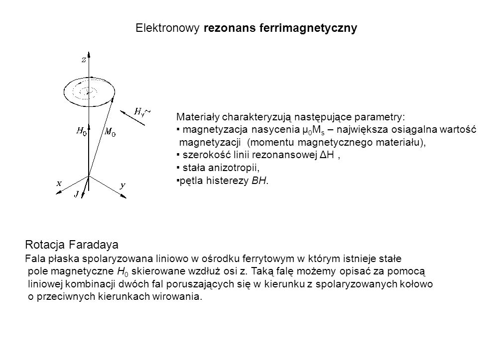 Elektronowy rezonans ferrimagnetyczny Materiały charakteryzują następujące parametry: magnetyzacja nasycenia μ 0 M s – największa osiągalna wartość ma