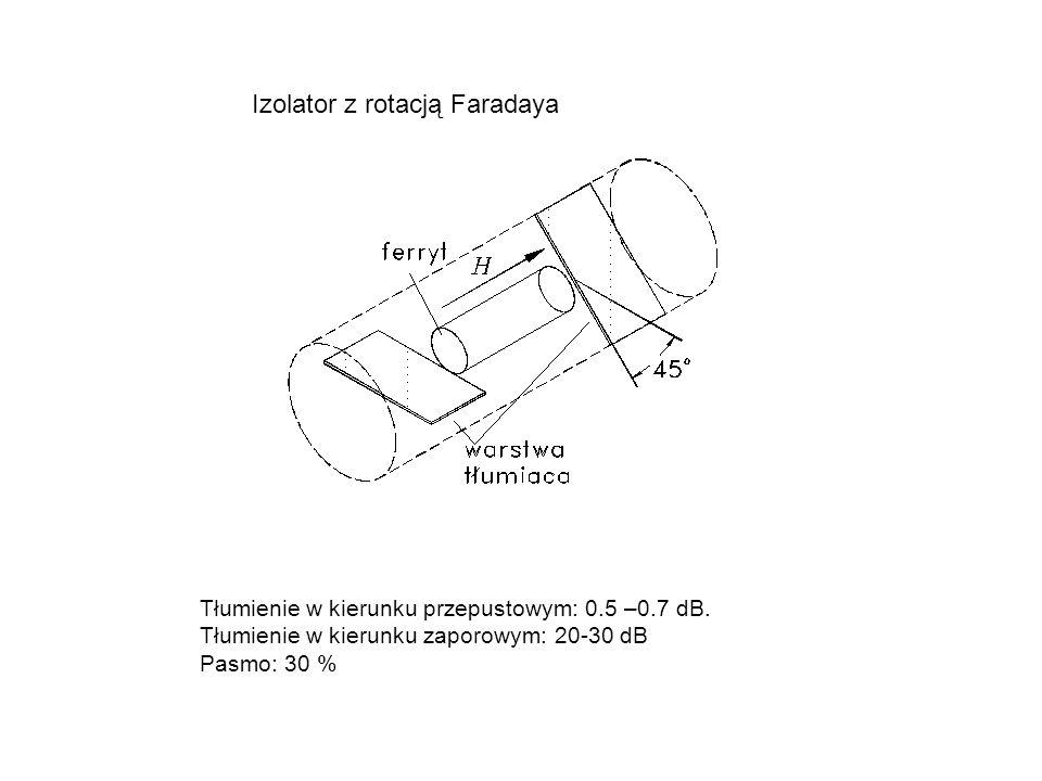 Tłumienie w kierunku przepustowym: 0.5 –0.7 dB. Tłumienie w kierunku zaporowym: 20-30 dB Pasmo: 30 % Izolator z rotacją Faradaya