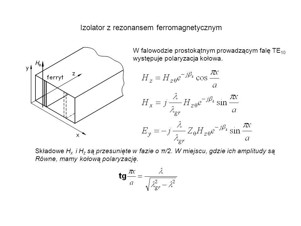Izolator z rezonansem ferromagnetycznym W falowodzie prostokątnym prowadzącym falę TE 10 występuje polaryzacja kołowa. Składowe H x i H z są przesunię
