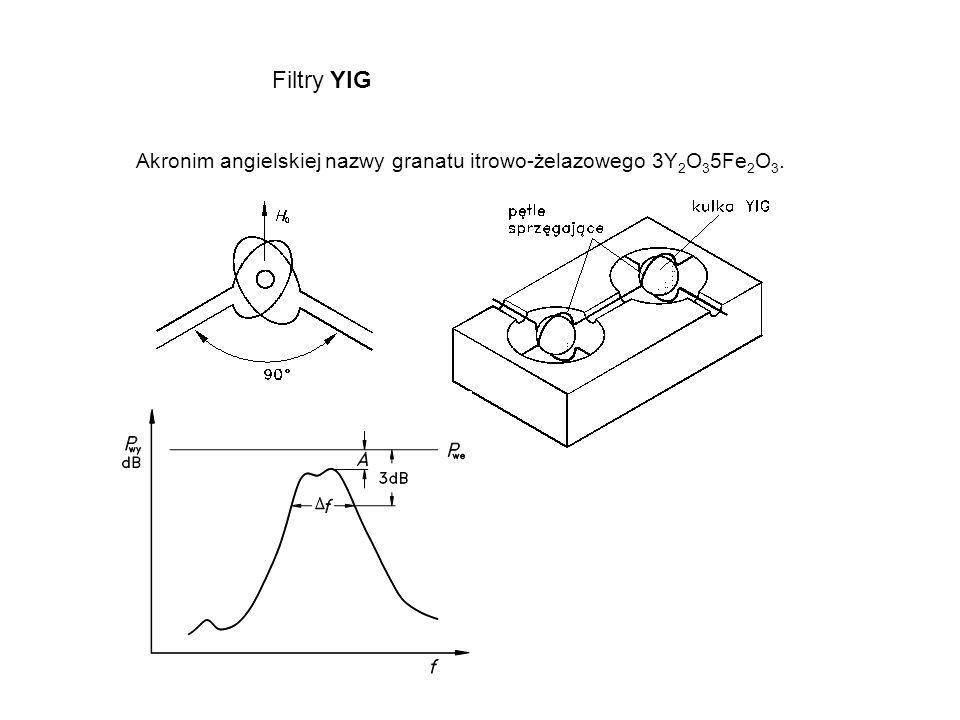 Filtry YIG Akronim angielskiej nazwy granatu itrowo-żelazowego 3Y 2 O 3 5Fe 2 O 3.
