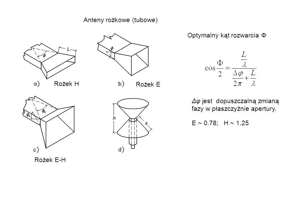 Anteny rożkowe (tubowe) Optymalny kąt rozwarcia Φ Δφ jest dopuszczalną zmianą fazy w płaszczyźnie apertury. E ~ 0.78; H ~ 1.25 Rożek H Rożek E Rożek E