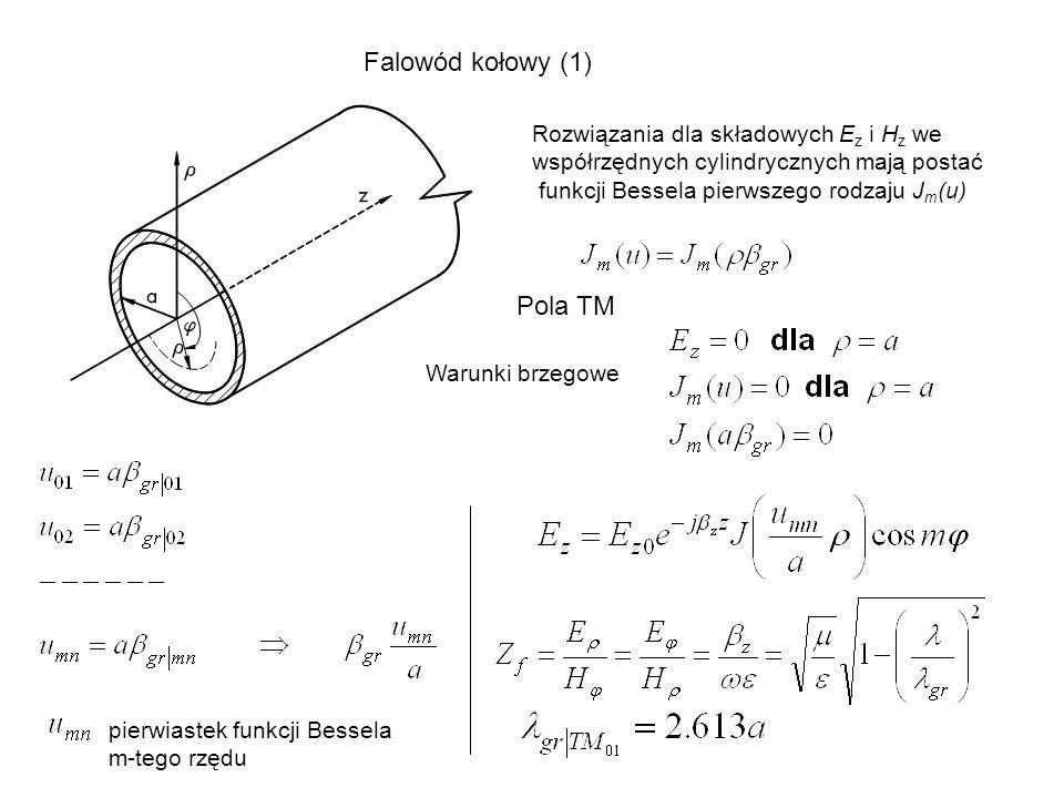 Falowód kołowy (1) Rozwiązania dla składowych E z i H z we współrzędnych cylindrycznych mają postać funkcji Bessela pierwszego rodzaju J m (u) Pola TM
