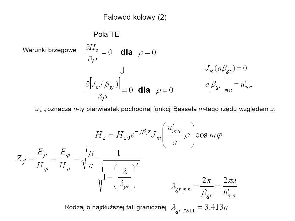 Falowód kołowy (2) Pola TE Warunki brzegowe u mn oznacza n-ty pierwiastek pochodnej funkcji Bessela m-tego rzędu względem u. Rodzaj o najdłuższej fali