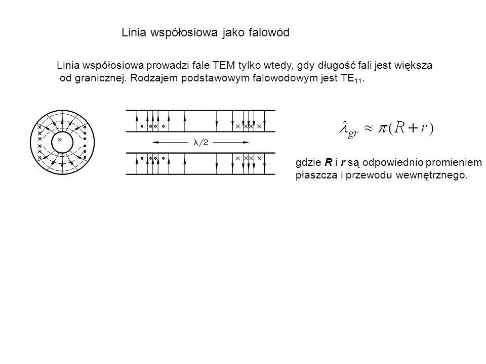 Linia współosiowa jako falowód Linia współosiowa prowadzi fale TEM tylko wtedy, gdy długość fali jest większa od granicznej. Rodzajem podstawowym falo