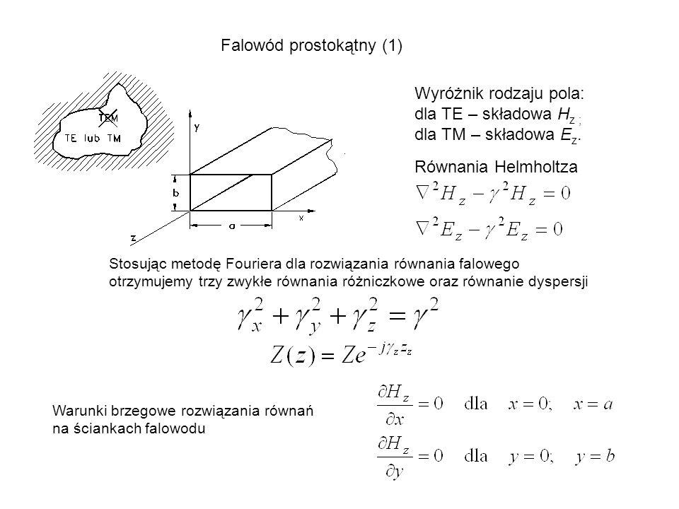 Falowód prostokątny (1) Wyróżnik rodzaju pola: dla TE – składowa H z ; dla TM – składowa E z. Równania Helmholtza Stosując metodę Fouriera dla rozwiąz