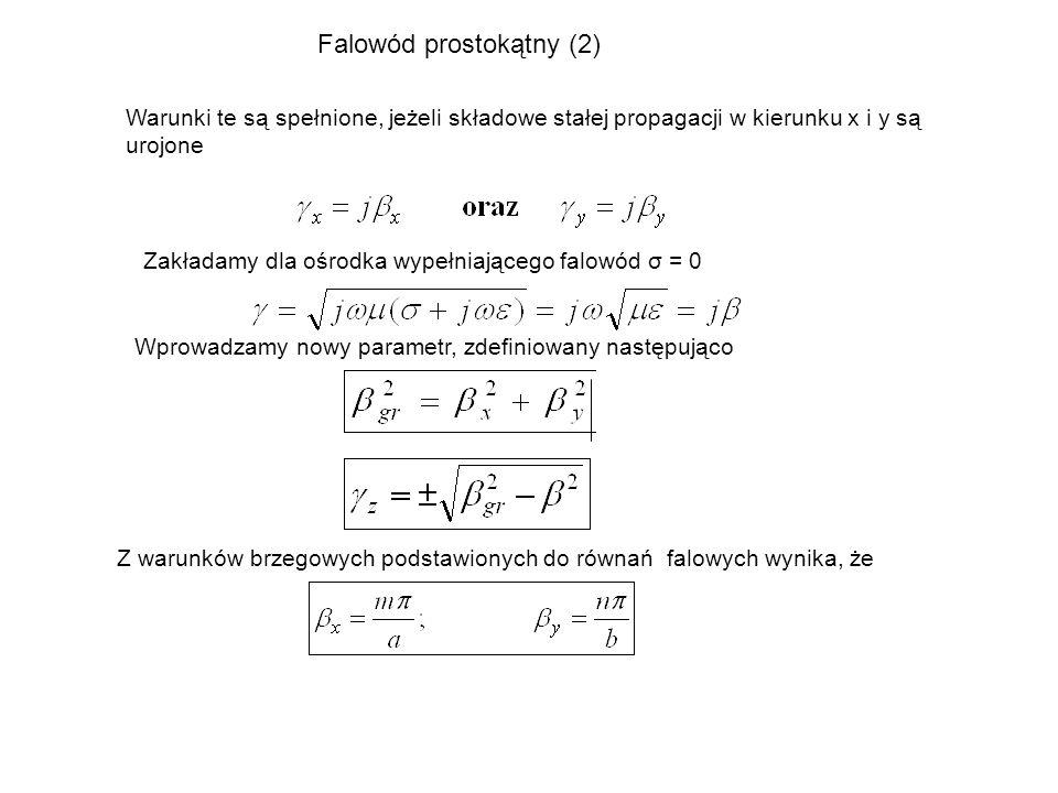 Warunki te są spełnione, jeżeli składowe stałej propagacji w kierunku x i y są urojone Zakładamy dla ośrodka wypełniającego falowód σ = 0 Wprowadzamy