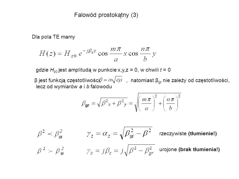 Falowód prostokątny (3) Dla pola TE mamy gdzie H z0 jest amplitudą w punkcie x,y,z = 0, w chwili t = 0 β jest funkcją częstotliwości,, natomiast β gr