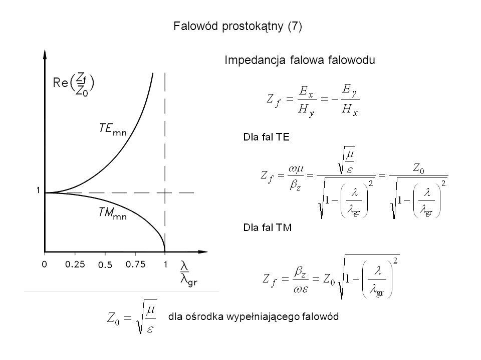 Falowód prostokątny (7) Impedancja falowa falowodu dla ośrodka wypełniającego falowód