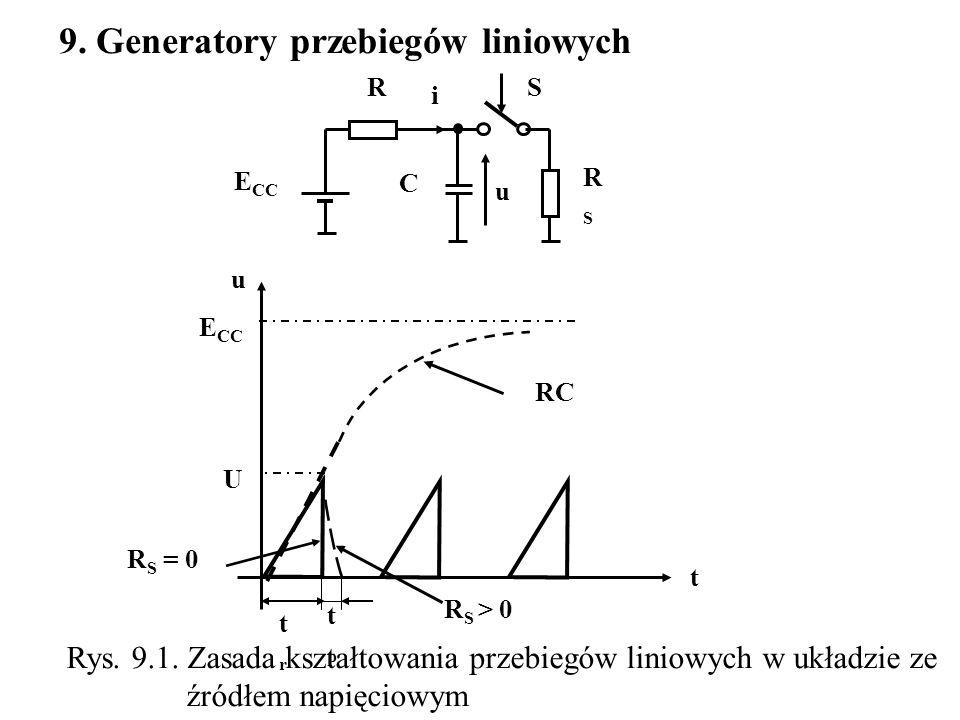 9. Generatory przebiegów liniowych E CC C R RSRS i S u u t U R S = 0 R S > 0 RC trtr tptp Rys. 9.1. Zasada kształtowania przebiegów liniowych w układz