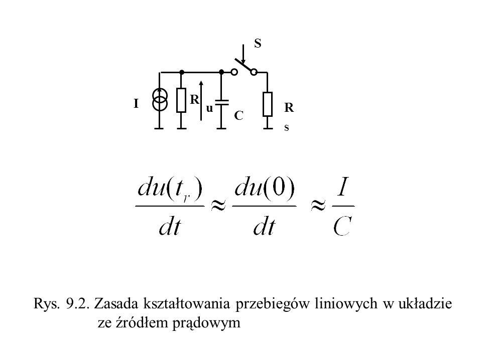C R RSRS S I u Rys. 9.2. Zasada kształtowania przebiegów liniowych w układzie ze źródłem prądowym