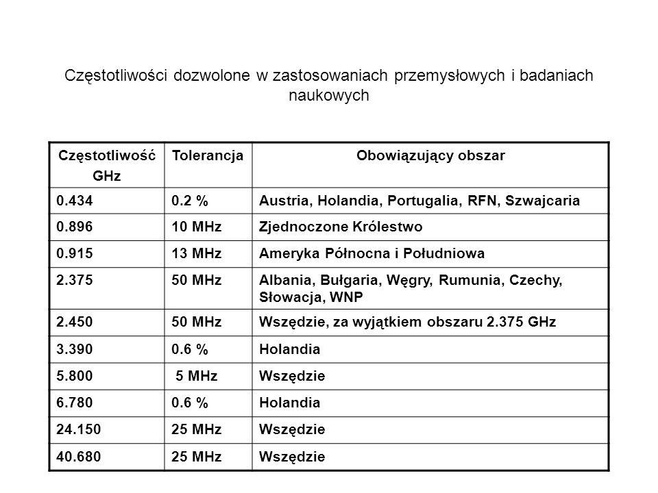 Częstotliwości dozwolone w zastosowaniach przemysłowych i badaniach naukowych Częstotliwość GHz TolerancjaObowiązujący obszar 0.4340.2 %Austria, Holan