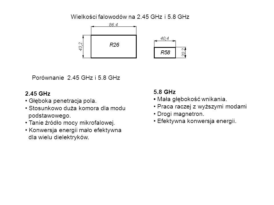 Wielkości falowodów na 2.45 GHz i 5.8 GHz Porównanie 2.45 GHz i 5.8 GHz 2.45 GHz Głęboka penetracja pola. Stosunkowo duża komora dla modu podstawowego