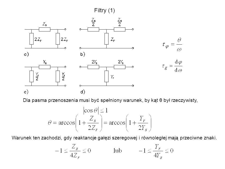 Dla pasma przenoszenia musi być spełniony warunek, by kąt θ był rzeczywisty, Warunek ten zachodzi, gdy reaktancje gałęzi szeregowej i równoległej mają