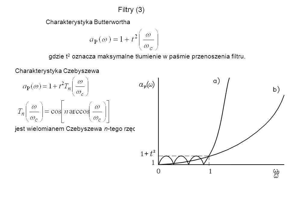 Filtry (4)