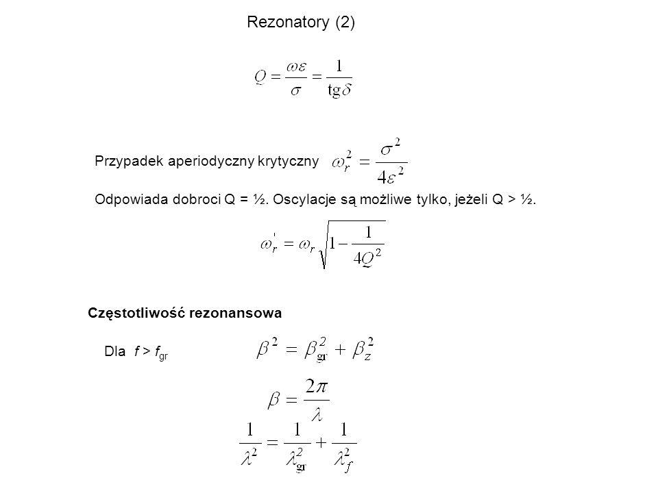 Rezonatory (2) Odpowiada dobroci Q = ½. Oscylacje są możliwe tylko, jeżeli Q > ½. Przypadek aperiodyczny krytyczny Częstotliwość rezonansowa Dla f > f