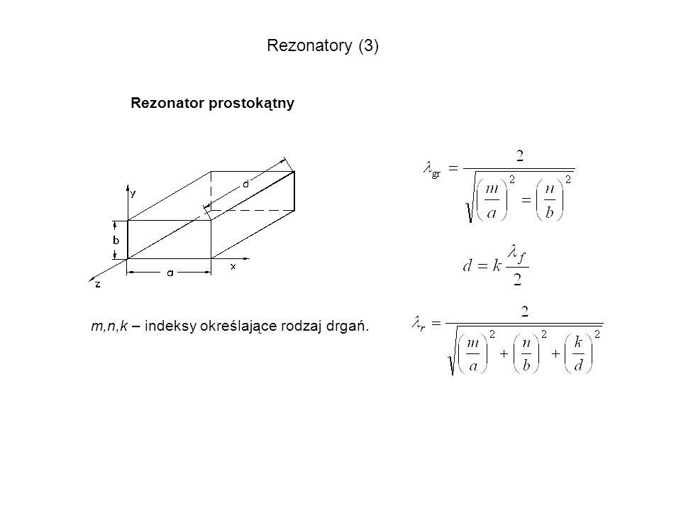 m,n,k – indeksy określające rodzaj drgań. Rezonatory (3) Rezonator prostokątny