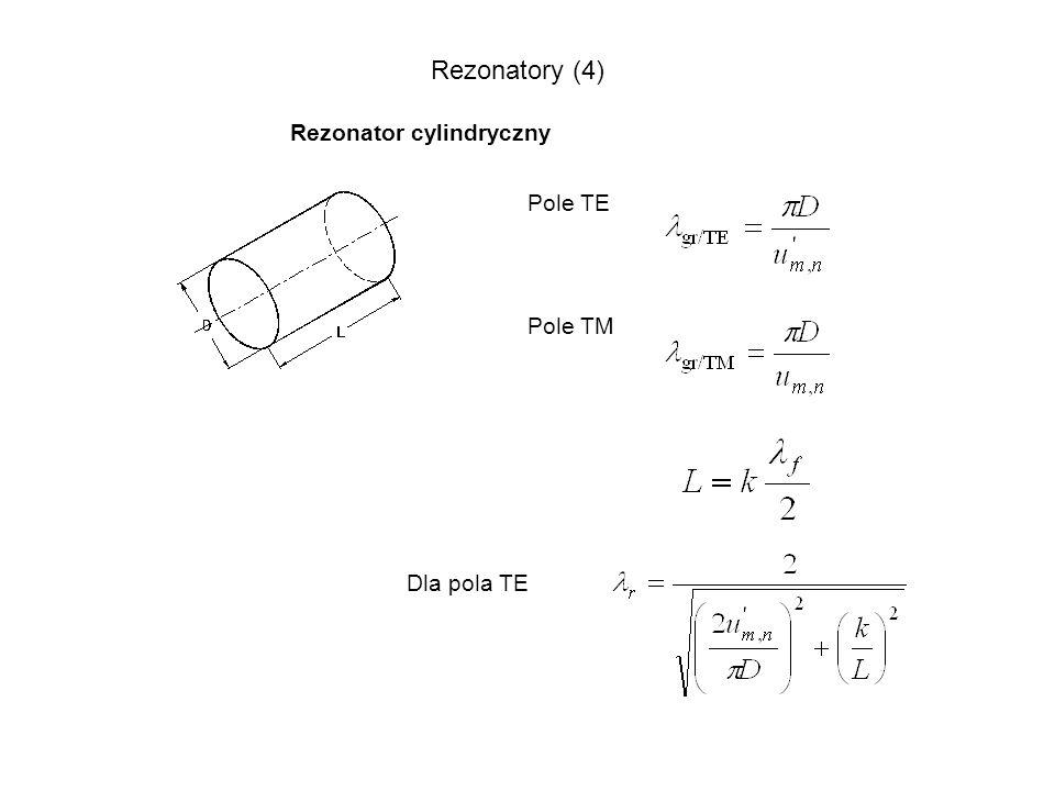 Pole TE Pole TM Dla pola TE Rezonatory (4) Rezonator cylindryczny