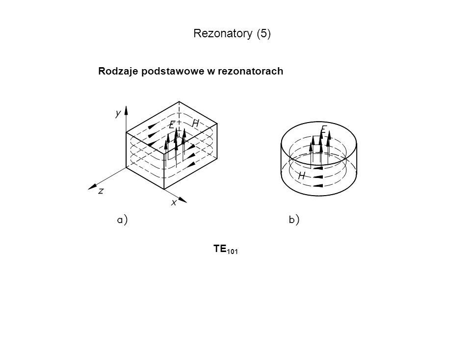 Rezonatory (5) TE 101 Rodzaje podstawowe w rezonatorach
