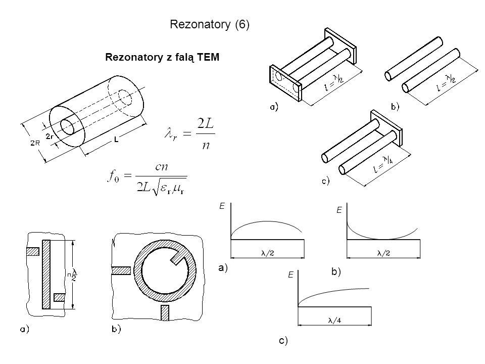 Rezonatory (6) Rezonatory z falą TEM E E E a) b) c)
