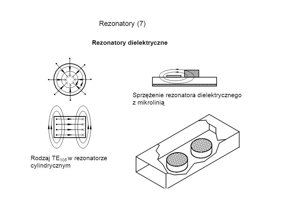 Rezonatory (7) Rezonatory dielektryczne Rodzaj TE 10δ w rezonatorze cylindrycznym Sprzężenie rezonatora dielektrycznego z mikrolinią