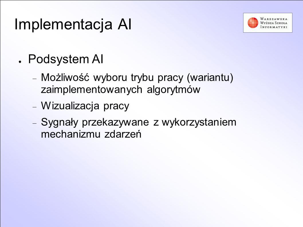 Implementacja AI Podsystem AI Możliwość wyboru trybu pracy (wariantu) zaimplementowanych algorytmów Wizualizacja pracy Sygnały przekazywane z wykorzys