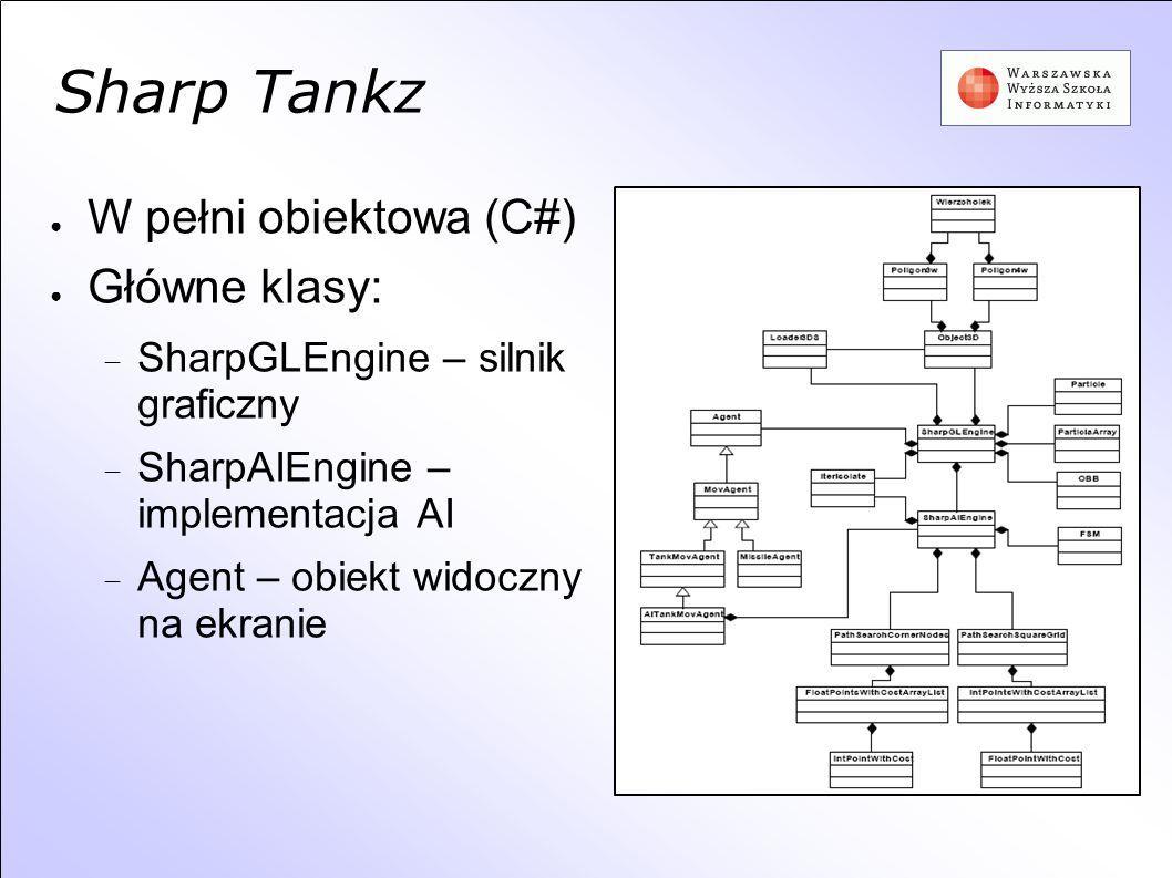 Sharp Tankz W pełni obiektowa (C#) Główne klasy: SharpGLEngine – silnik graficzny SharpAIEngine – implementacja AI Agent – obiekt widoczny na ekranie