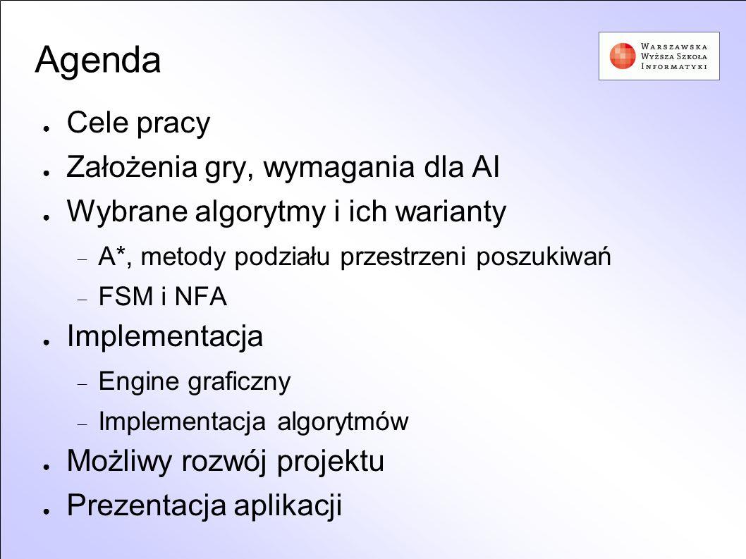 Agenda Cele pracy Założenia gry, wymagania dla AI Wybrane algorytmy i ich warianty A*, metody podziału przestrzeni poszukiwań FSM i NFA Implementacja