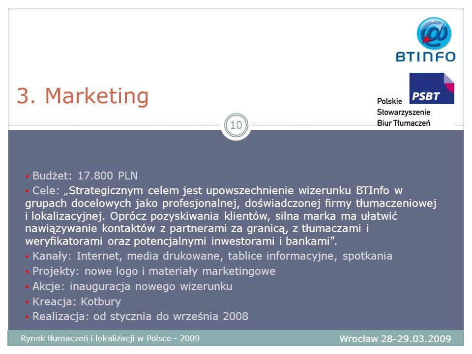 Budżet: 17.800 PLN Cele: Strategicznym celem jest upowszechnienie wizerunku BTInfo w grupach docelowych jako profesjonalnej, doświadczonej firmy tłuma