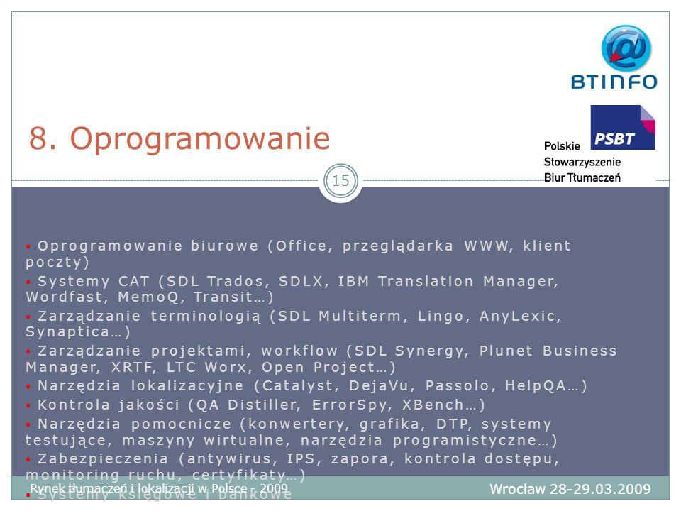 Oprogramowanie biurowe (Office, przeglądarka WWW, klient poczty) Systemy CAT (SDL Trados, SDLX, IBM Translation Manager, Wordfast, MemoQ, Transit…) Za