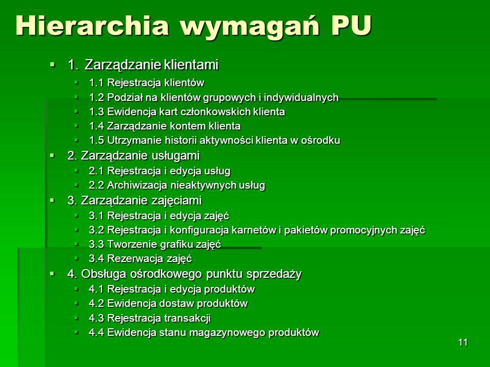 11 Hierarchia wymagań PU 1. Zarządzanie klientami 1. Zarządzanie klientami 1.1 Rejestracja klientów 1.1 Rejestracja klientów 1.2 Podział na klientów g