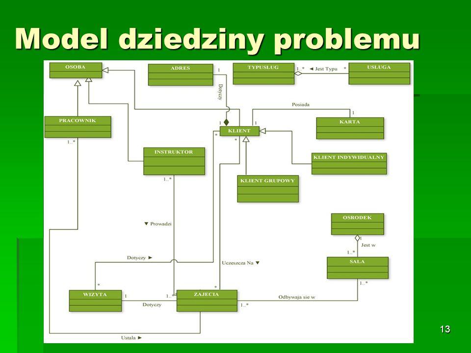 13 Model dziedziny problemu